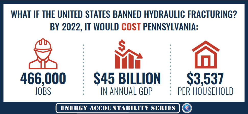 What Would A Hydraulic Fracturing Ban Mean For Pa Families